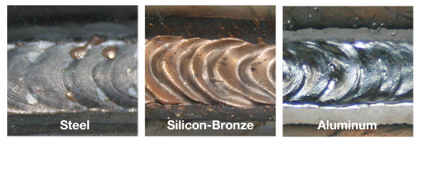 How To Spot Weld Aluminum Sheet Welding Tech Spot Welding